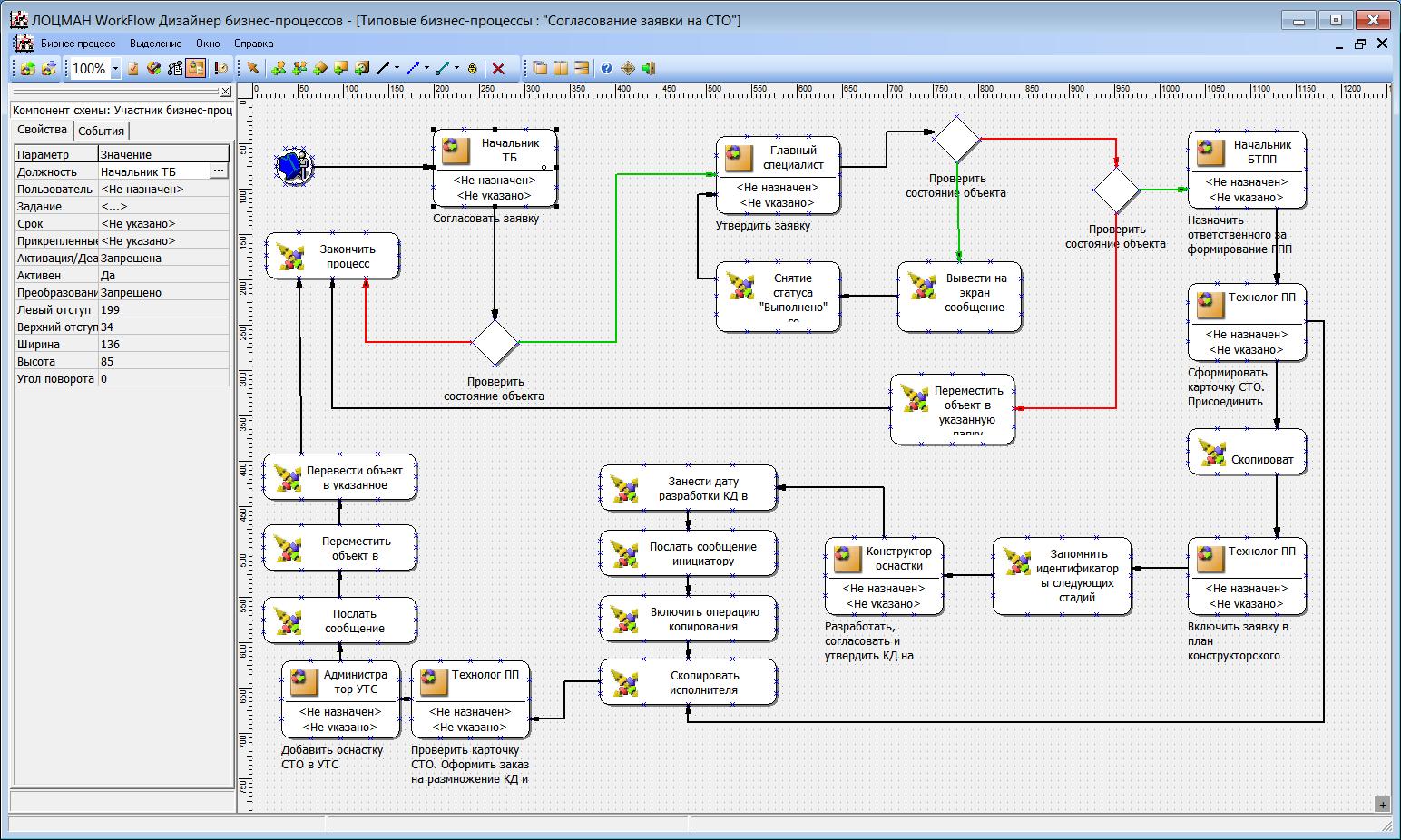 Схема рабочего процесса конструкторской деятельности